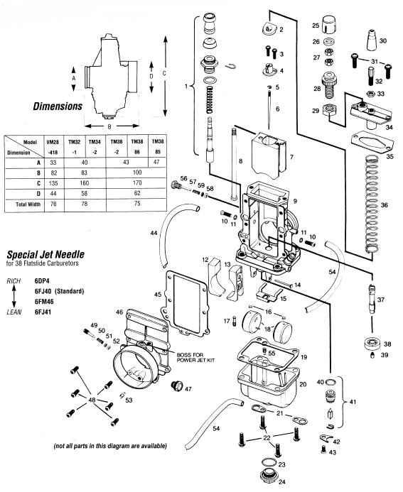 carburateur mikuni